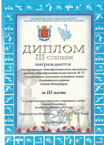 санкт-петербург конкурсы для учителей нет